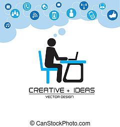 skapande, idéer