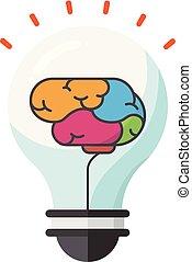 skapande, utbildning, hjärna, begrepp