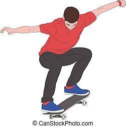 skateboarder, イラスト
