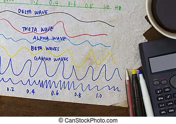 brainwaves on a napkin - SKETCH on different brainwaves on a...