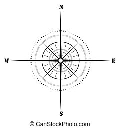 sketchy, compas
