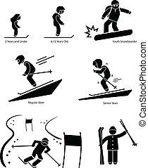 Skiers Ski Skiing Age Category