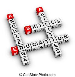 Skills, Knowledge, Abilities, Education crossword puzzle