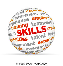 Skills - 3d Skills Word Sphere on white background.
