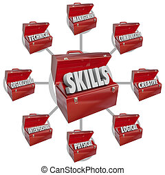 The word Skills on a red metal lunchbox to illustrate desirable qualities and characteristics in a job candidate, such as management, technical, organizational, interpersonal, creative and more