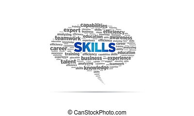 Skills - Animated rotating Skills Speech Bubble on white...