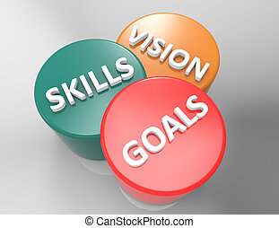 Skills Vision Goals 3d word concept