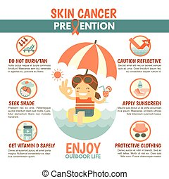 skin cancer prevention infographic