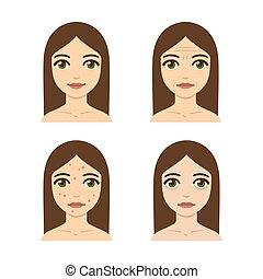 Skin problems illustration