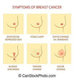 skin symptoms of breast cancer, self examination, tumor body exam
