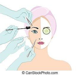 skincare, 美しさ, 美容術