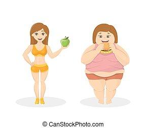 Skinny vs fat.