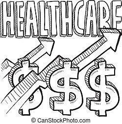 skizze, kosten, gesundheit, steigend, sorgfalt