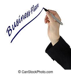 skrift, affärsverksamhet planera