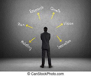 skrift, begrepp, man, strategi