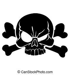 Skull and bones sign of the danger