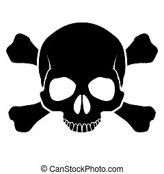 Skull and crossbones. - The mark warning of an opportunity...