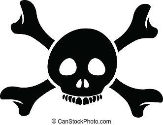 Skull and the Crossbones Cartoon - Illustration of Skull and...