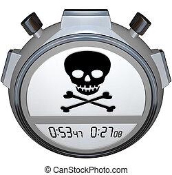Skull Crossbones Stopwatch Timer Death Clock