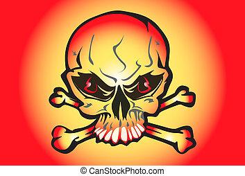 skull hard rock
