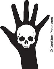 Skull on the hand