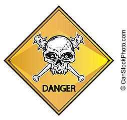 Skull sign danger