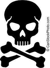 Skull vector with crossbones