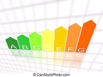 skuteczność, energia, klasyfikacja