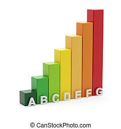 skuteczność, energia, wykres