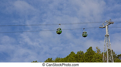sky-rail, kuranda