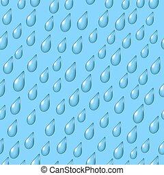 Sky with Rain, Seamless