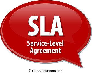 SLA acronym definition speech bubble illustration