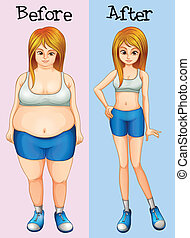 slank, dame, transformatie, dik
