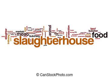 Slaughterhouse word cloud