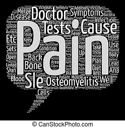 SLE and Back Pain Word Cloud Concept Text Background