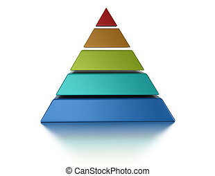 sliced pyramic, 5 levels isolated over a white background
