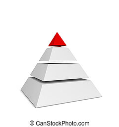 Sliced pyramid chart