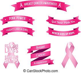 slogany, rak, spostrzeżenie piersi