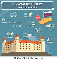 Slovakia infographics