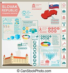 Slovakia infographics, statistical data, sights. Vector...