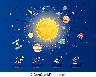 sluneční soustava, ilustrace, design, oběžnice, mléčná dráha