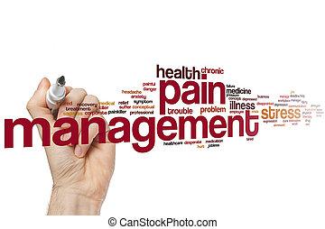 smärta företagsledning, ord, moln