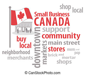 Small Business Canada Word Cloud - Small Business Canada...