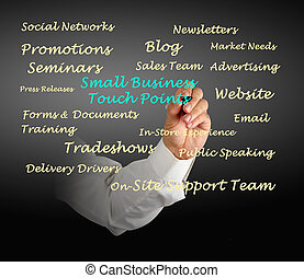 Small Business Touch Points