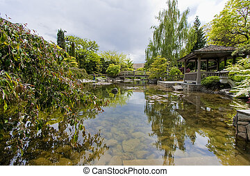 Small Pond in Gardens