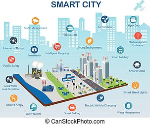 smart, begrepp, stad, internet