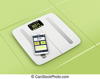Smart body analyzer and smartphone