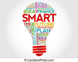 SMART bulb word cloud, business concept