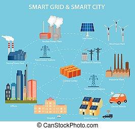 Smart City And Smart Grid Concept - Smart Grid concept...