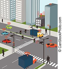 Smart city and Wireless network of